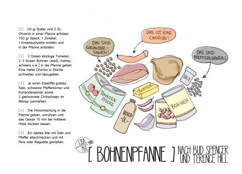 Lisa macht Essen: Bohnenpfanne